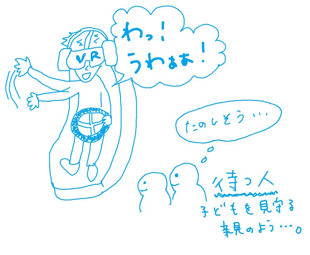 f:id:shinya-no-ringosawagi:20170817145944p:plain
