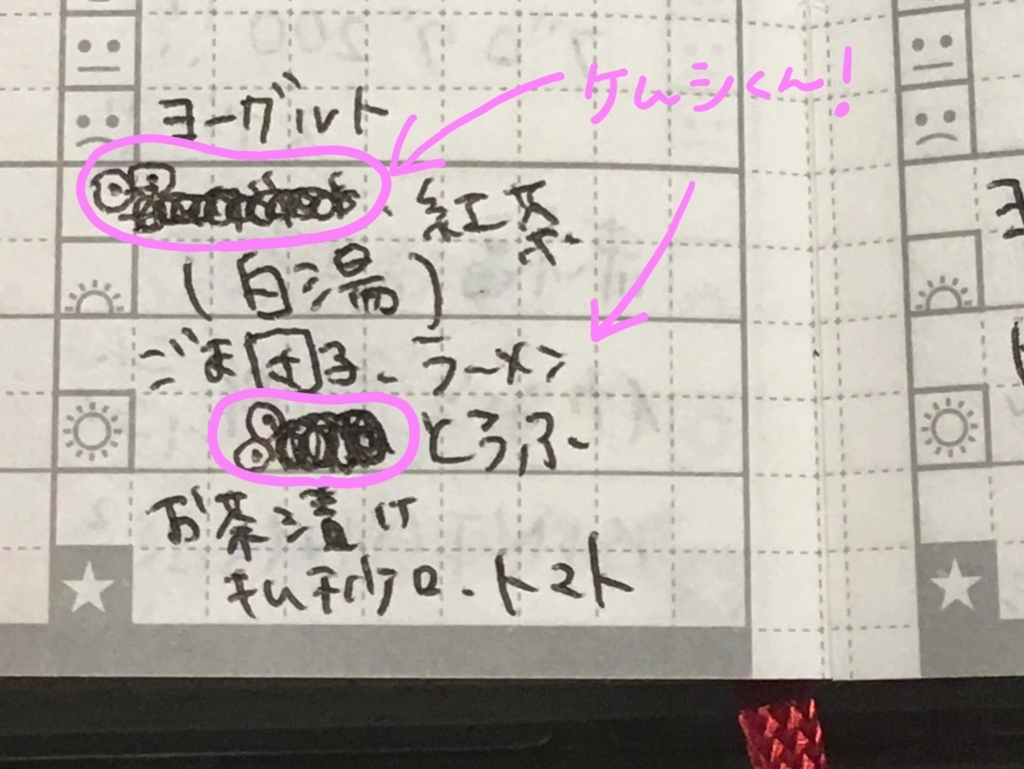 f:id:shinya-no-ringosawagi:20171207191421j:image:w400