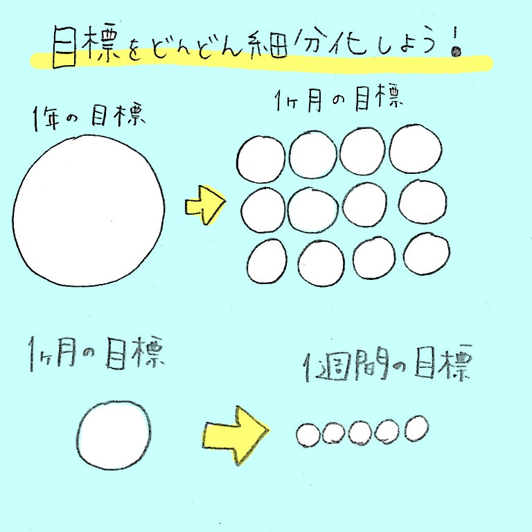 f:id:shinya-no-ringosawagi:20180325153026j:plain