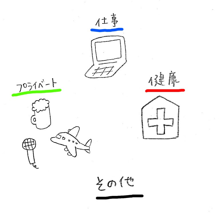 f:id:shinya-no-ringosawagi:20180325164410j:plain