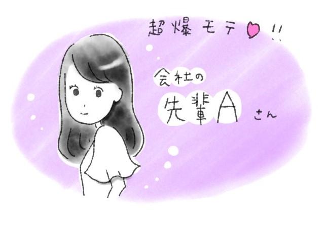 f:id:shinya-no-ringosawagi:20180408145327j:plain