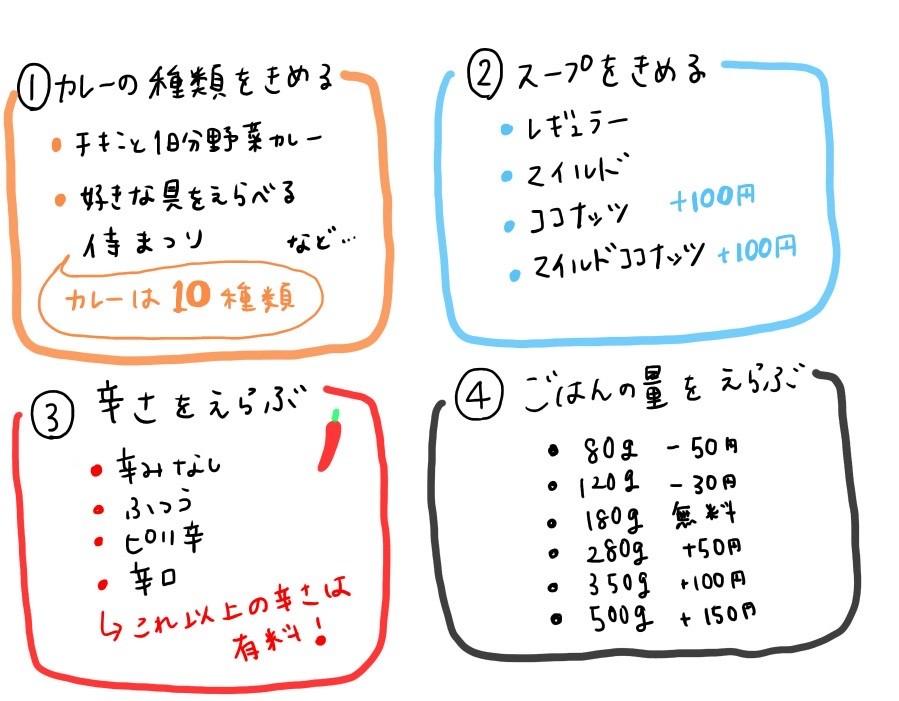 f:id:shinya-no-ringosawagi:20180414105811j:plain