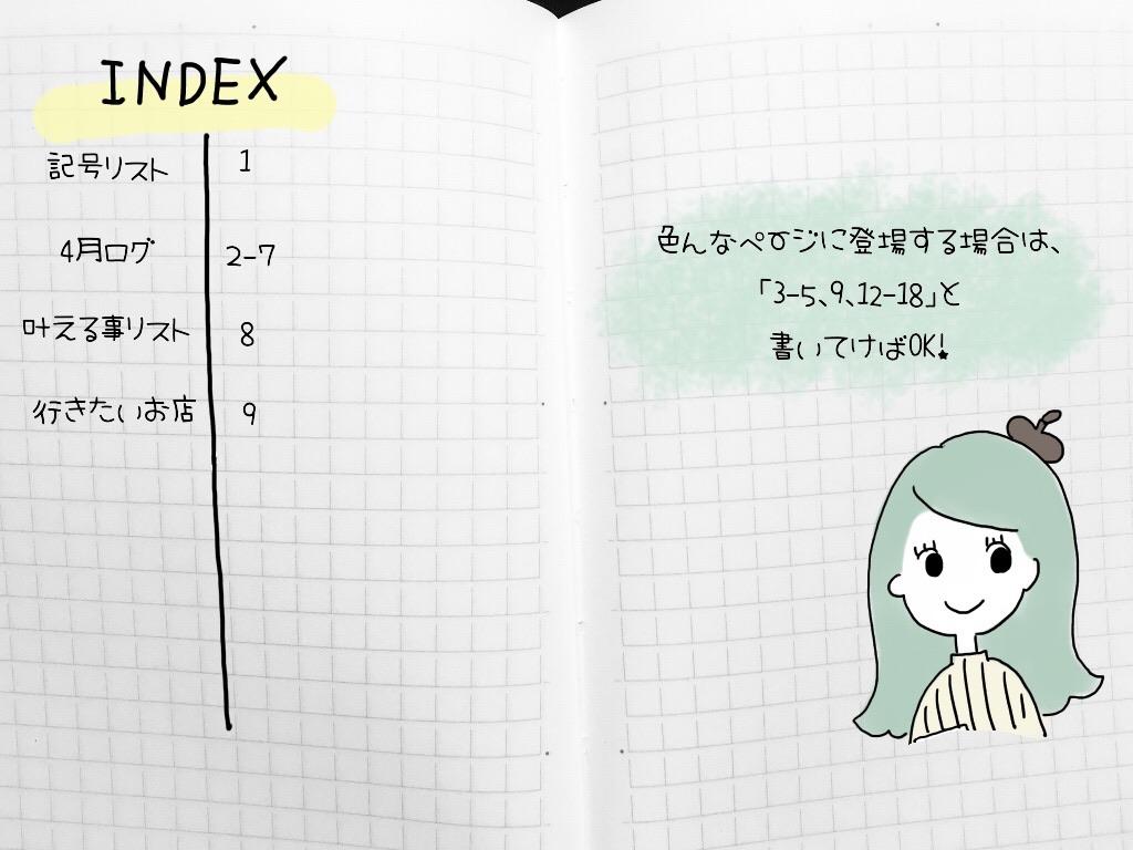f:id:shinya-no-ringosawagi:20180429192405j:plain