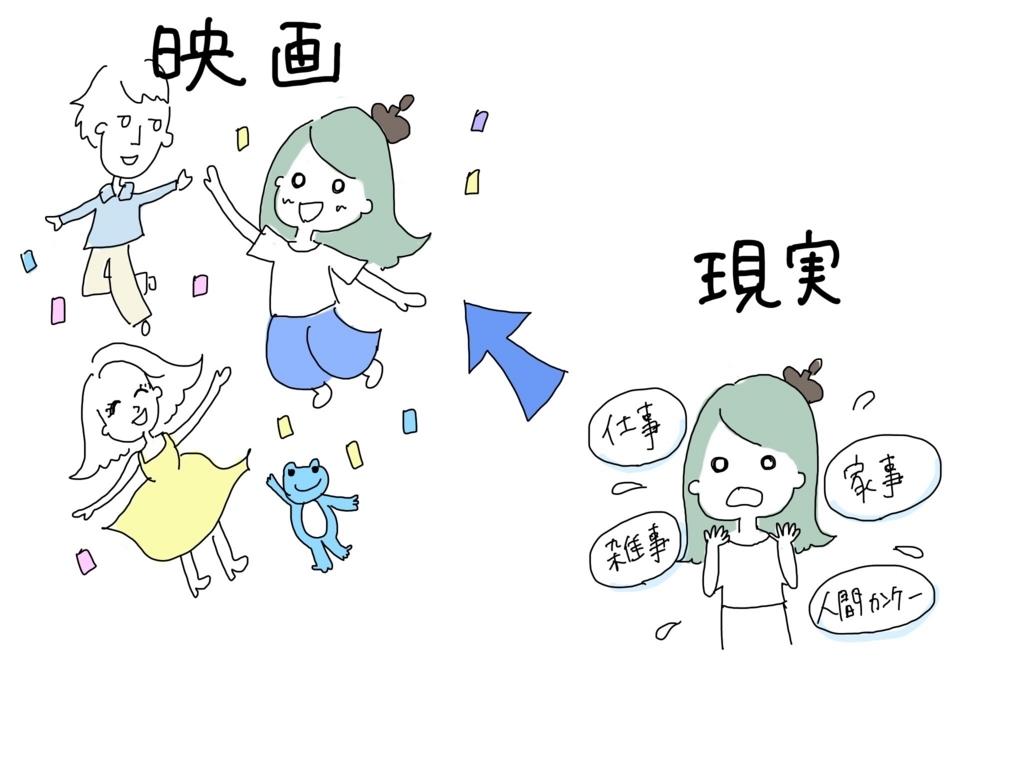 f:id:shinya-no-ringosawagi:20180520125625j:plain