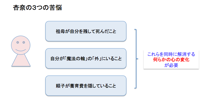 f:id:shinya1996:20140823154055p:plain