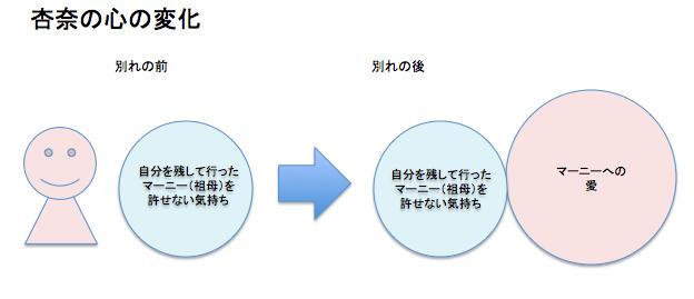f:id:shinya1996:20140823161030p:plain