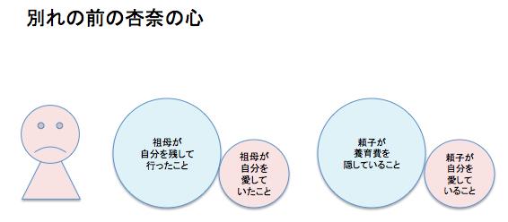 f:id:shinya1996:20140823164925p:plain