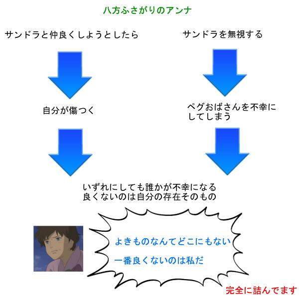 f:id:shinya1996:20150208214453p:plain
