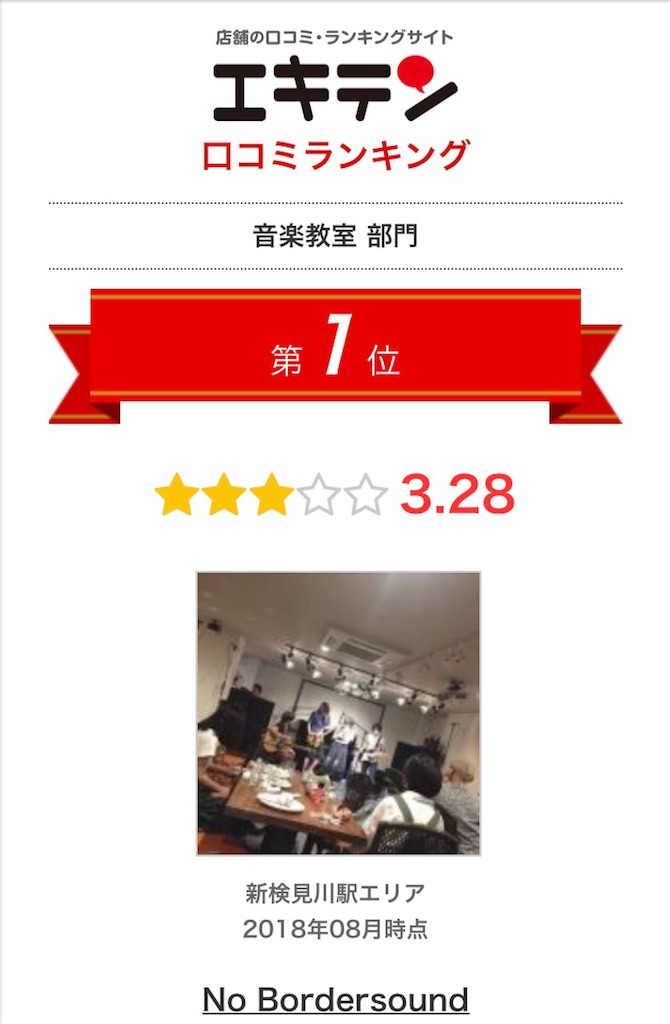 f:id:shinya_guitar:20180814123529j:image