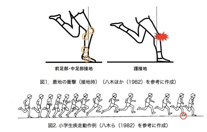 f:id:shinyamae:20160701074037j:plain