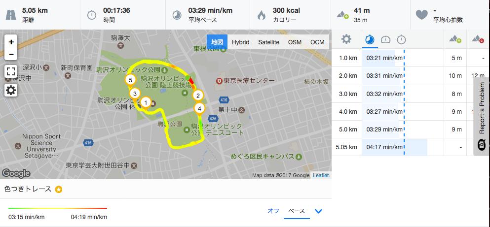 f:id:shinyamae:20170202050700p:plain