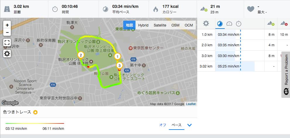 f:id:shinyamae:20170202050715p:plain