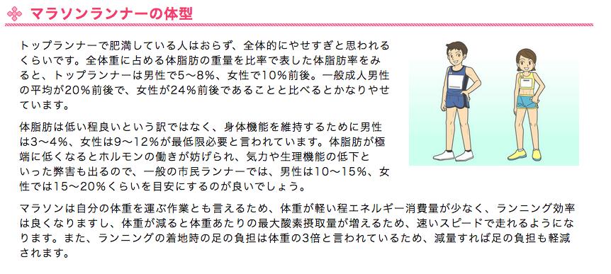 f:id:shinyamae:20170311095217p:plain