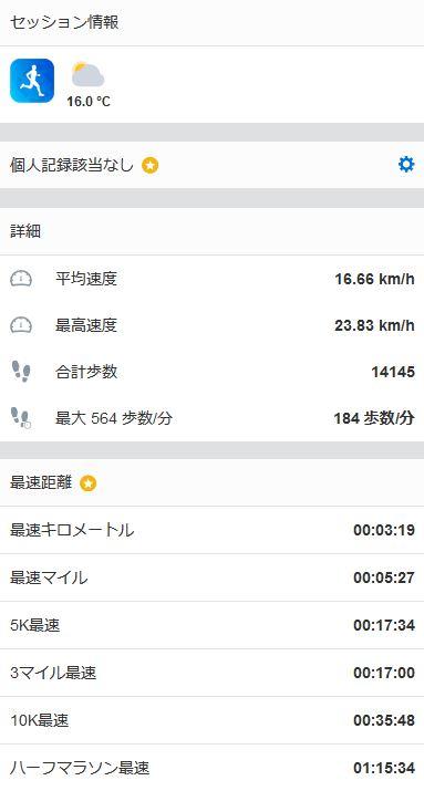 f:id:shinyamae:20181111135301j:plain