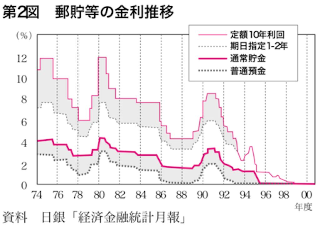 f:id:shinyaw:20200109085031p:plain