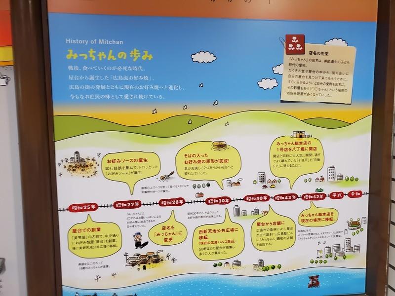 「みっちゃん総本店」八丁堀本店ポスター