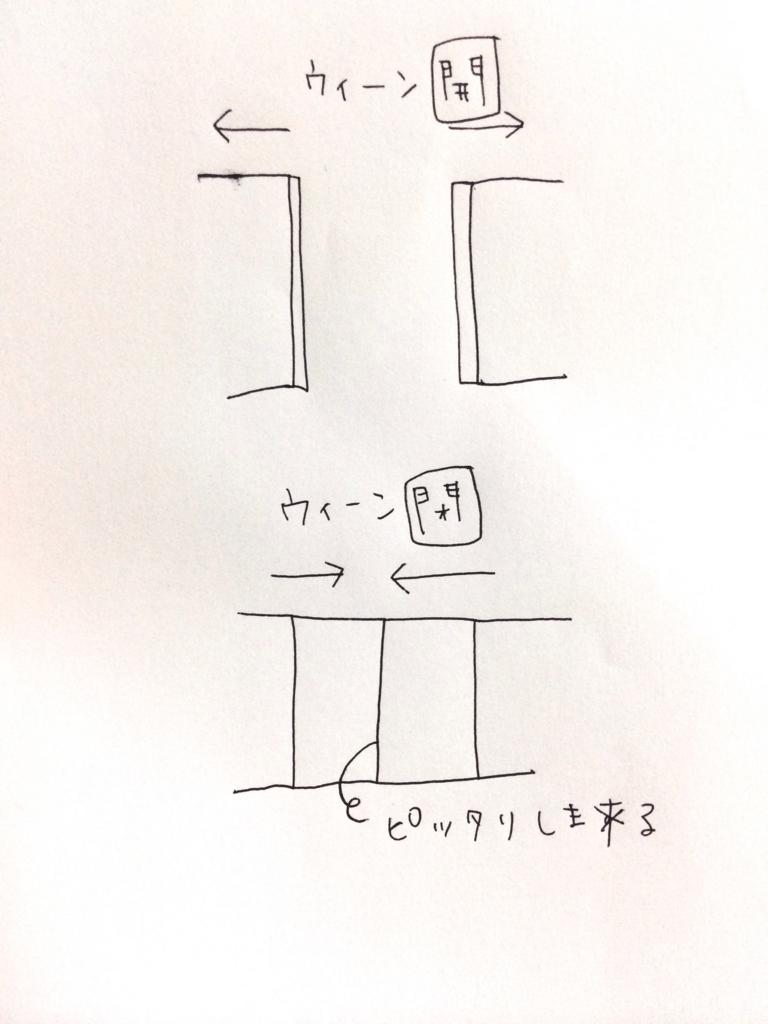 f:id:shinzobyomama:20160928205052j:plain