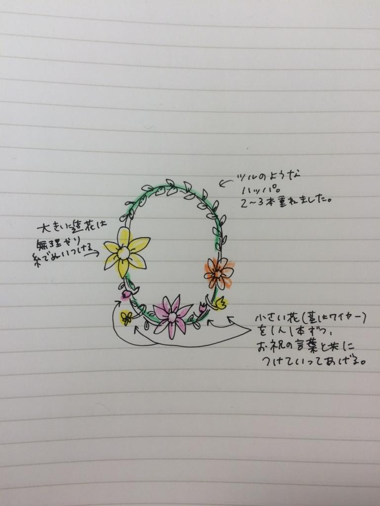 f:id:shinzobyomama:20170313214116j:plain