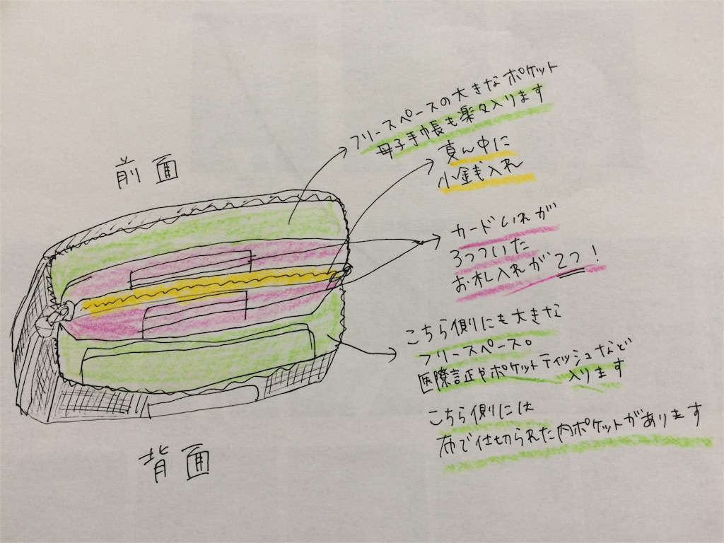 f:id:shinzobyomama:20170508103343j:plain