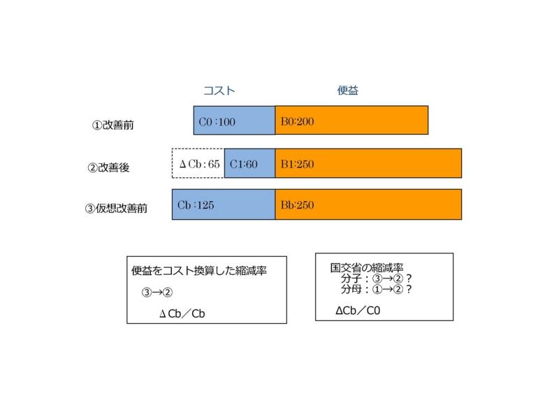 f:id:shinzor:20130823055659j:image:w640:right