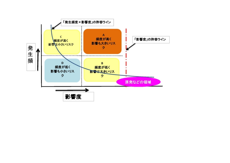 f:id:shinzor:20131019081210j:image