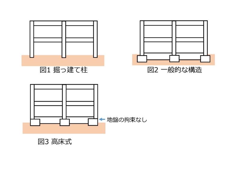 f:id:shinzor:20170222173749j:image