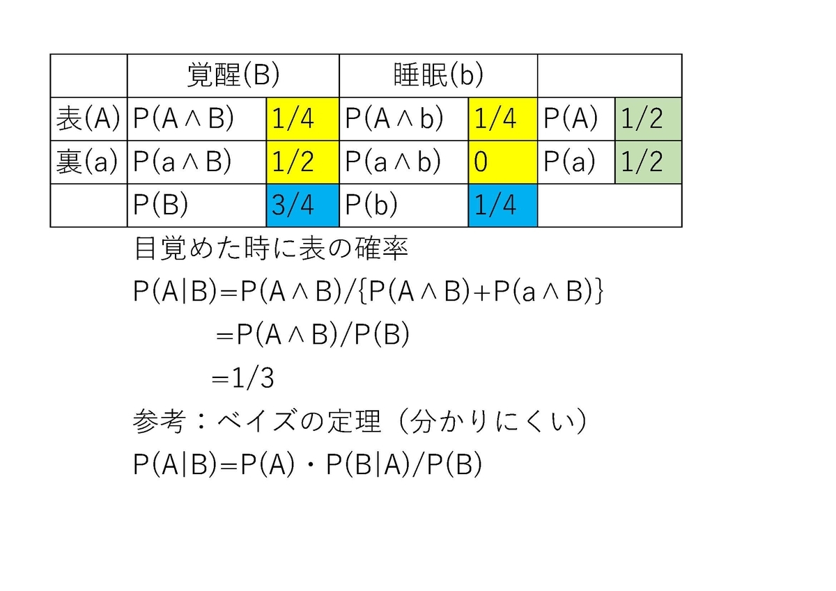 f:id:shinzor:20210324173724j:plain