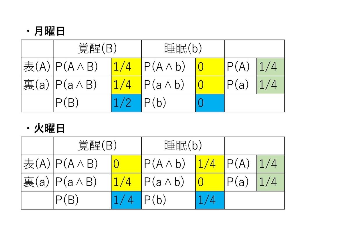 f:id:shinzor:20210325084220j:plain