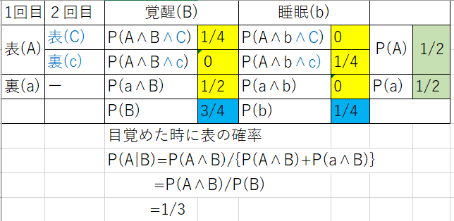 f:id:shinzor:20210329140041p:plain