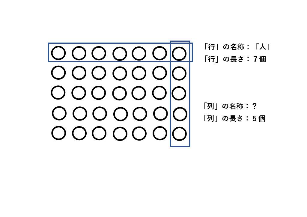 f:id:shinzor:20210711132218j:plain