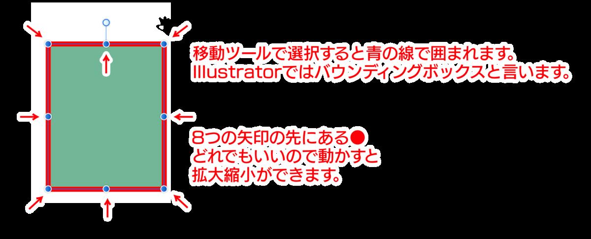 f:id:shioaji78:20200528224756p:plain