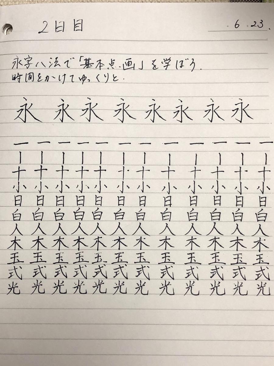 f:id:shioaji78:20200623221318j:plain
