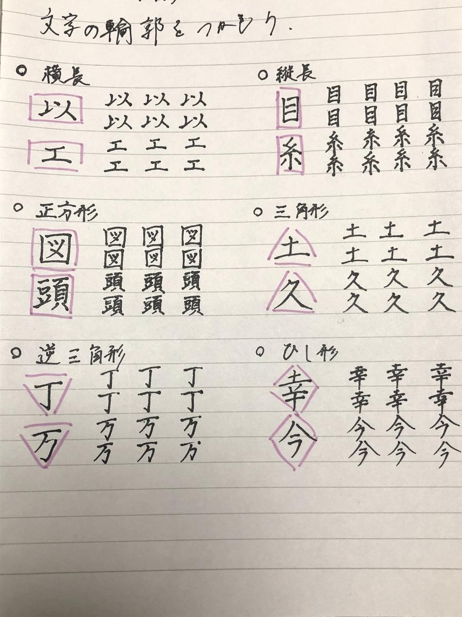 f:id:shioaji78:20200701215114j:plain