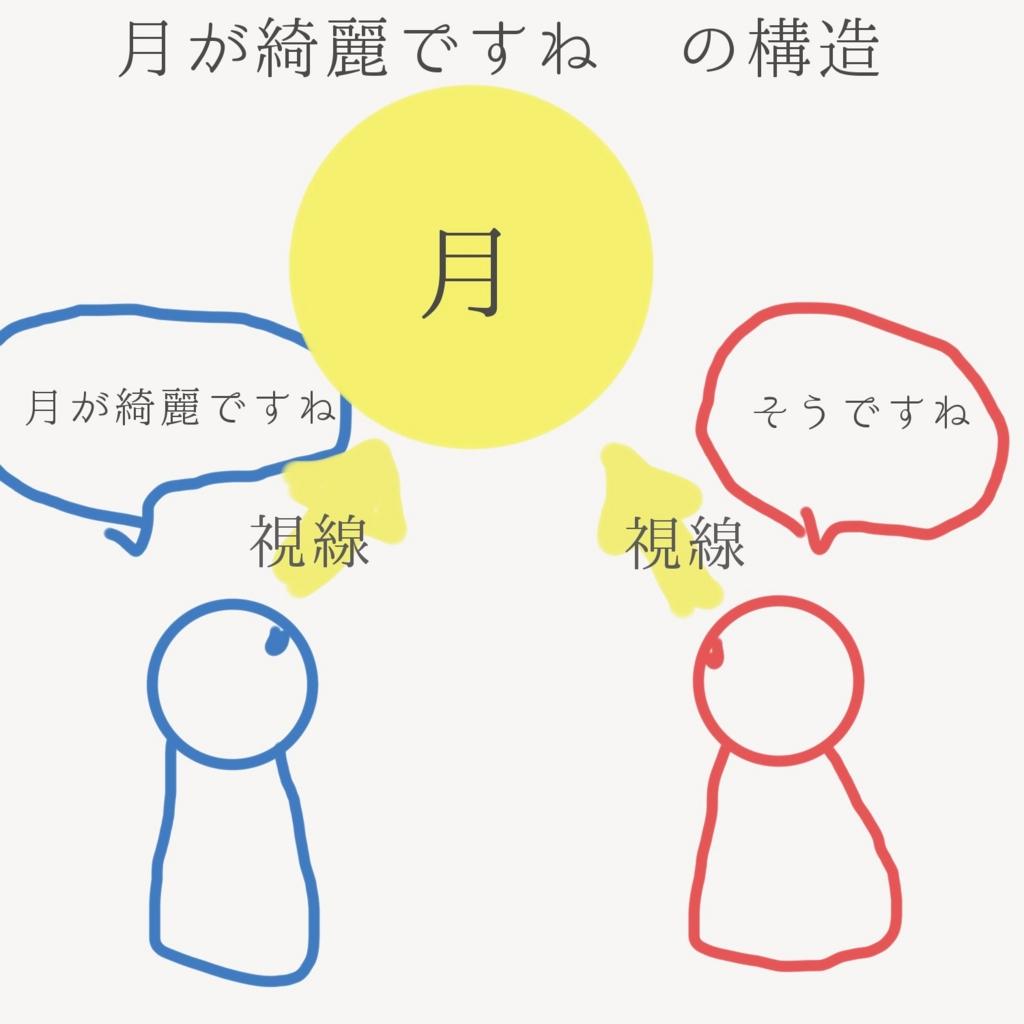 f:id:shiomiLP:20160708012003j:plain