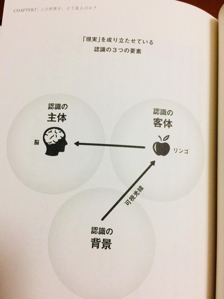 f:id:shiominoriko:20180117103043j:plain