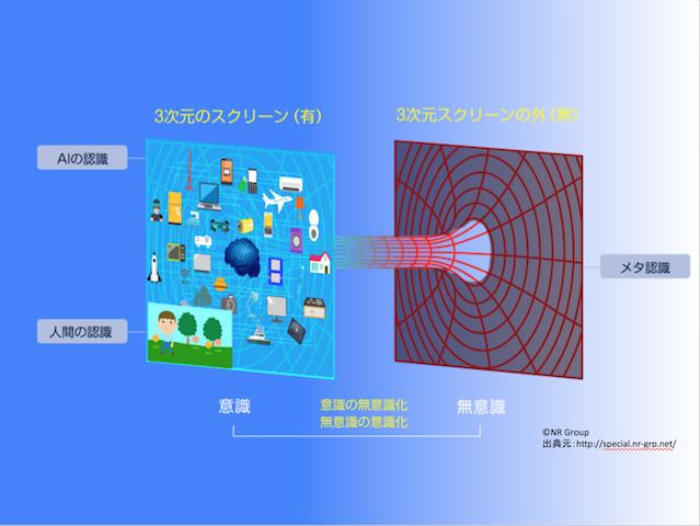 f:id:shiominoriko:20180722110454p:plain