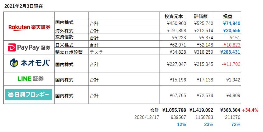 f:id:shion_f:20210204000627p:plain