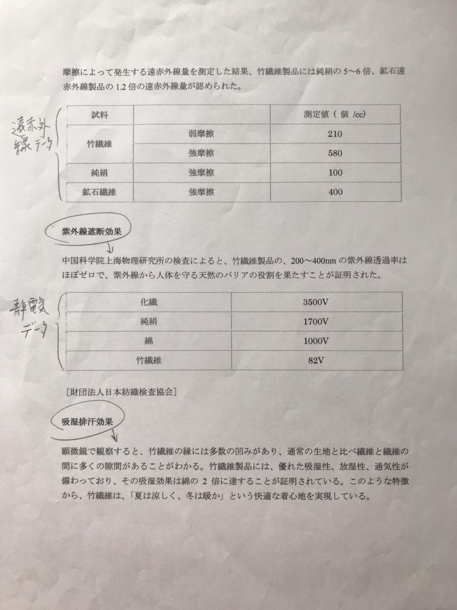 f:id:shionfarm:20210331120542j:plain
