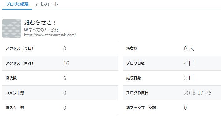 f:id:shionmurasaki:20180806133910p:plain:w400