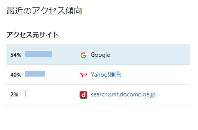 f:id:shionmurasaki:20181113174701j:plain