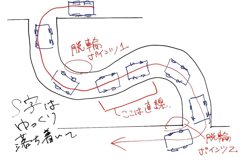 f:id:shionmurasaki:20190326214332j:plain:w700