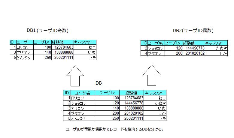 f:id:shionsamidare-0211:20180819212647p:plain