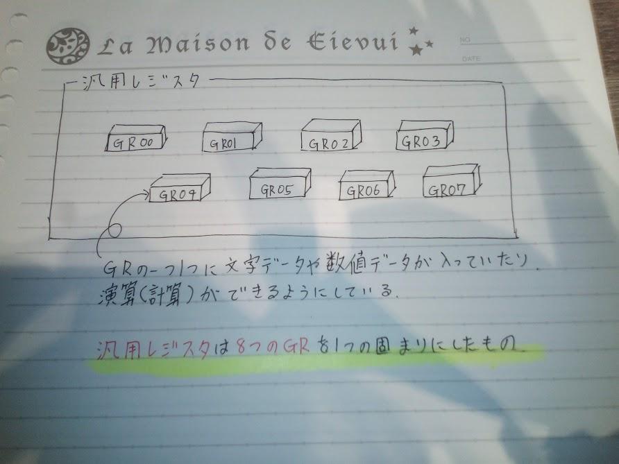 f:id:shionsamidare-0211:20190220194952j:plain