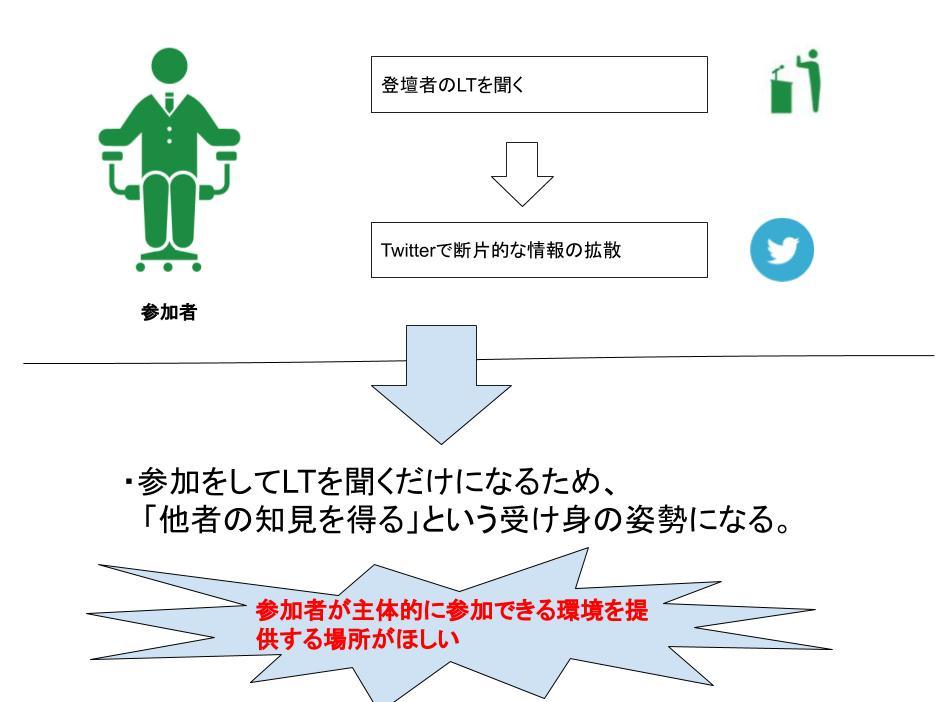 f:id:shionsamidare-0211:20190514180903j:plain