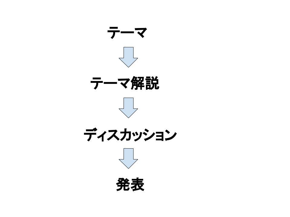 f:id:shionsamidare-0211:20190514220036j:plain