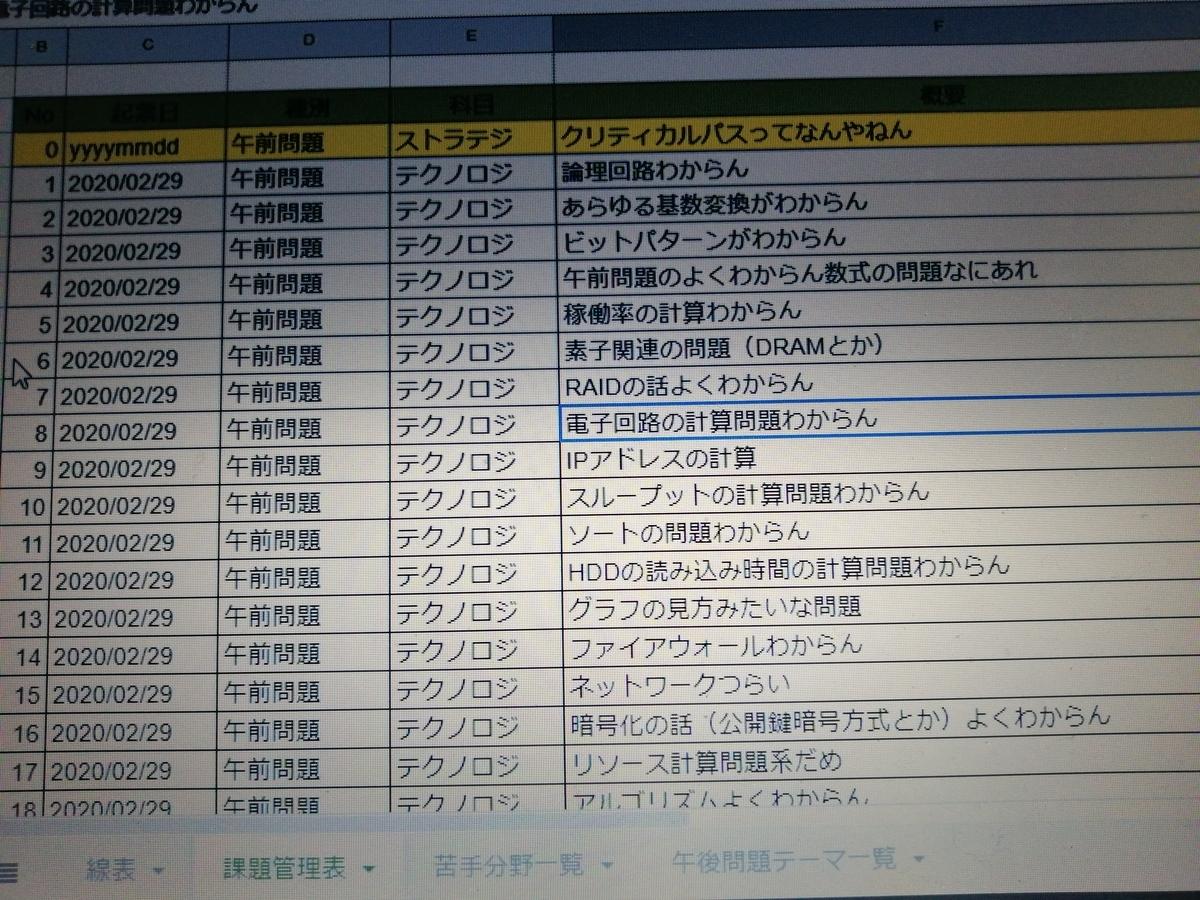 f:id:shionsamidare-0211:20200310122915j:plain