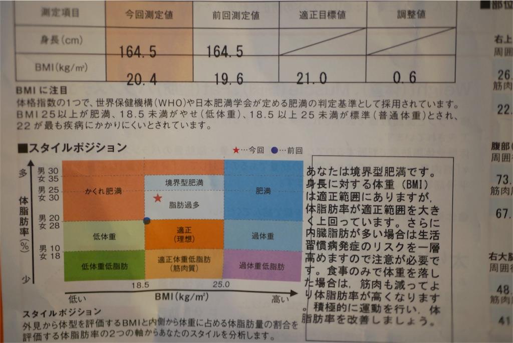 f:id:shiori1205:20171212233353j:image
