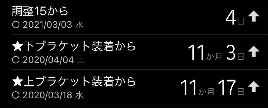f:id:shiori1987:20210307234605j:image