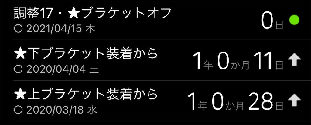 f:id:shiori1987:20210415200241j:image