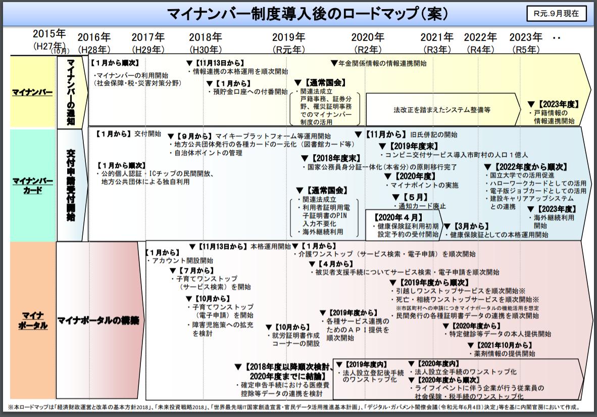 f:id:shiori2020:20200115121926p:plain